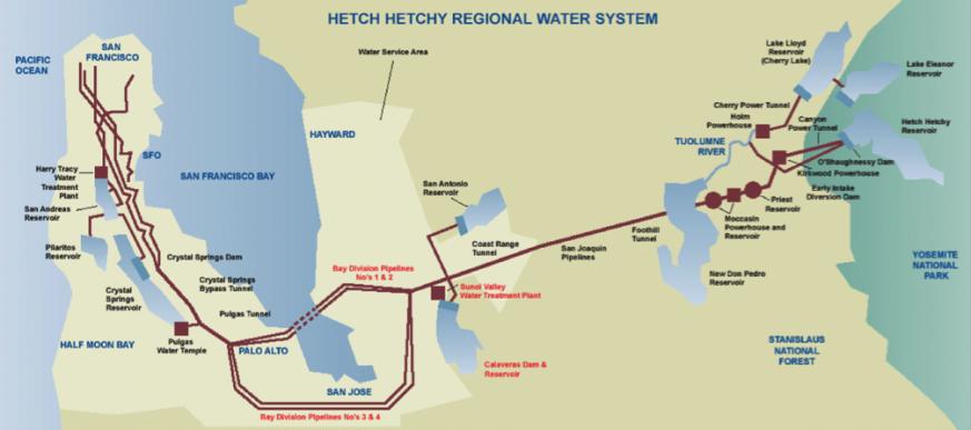 Hetch Hetchy System