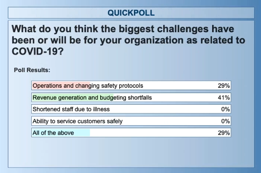 UtilityWide Talk Debt Relief and Revenue Security Quick Poll Screenshot